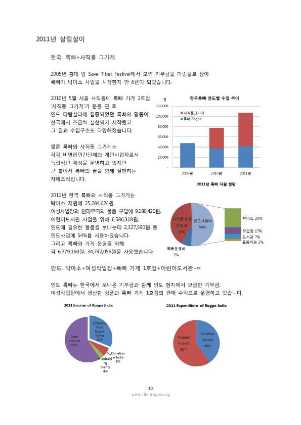 20120326_2011_rogpa_annual_report_10.jpg