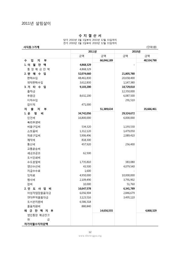 20120326_2011_rogpa_annual_report_12.jpg